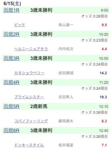 f:id:rakugaki_keiba2040:20190615003029j:image