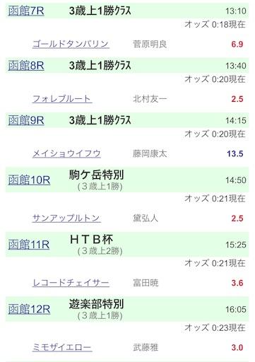 f:id:rakugaki_keiba2040:20190615003032j:image