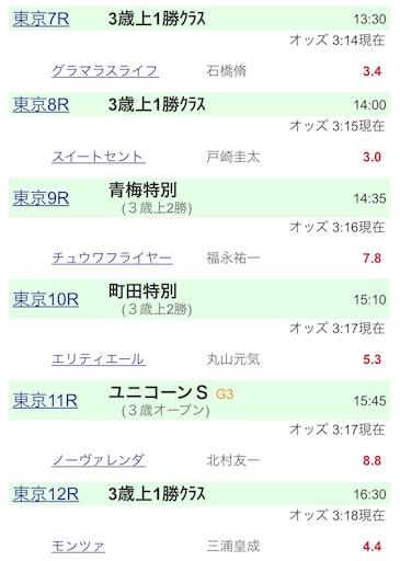 f:id:rakugaki_keiba2040:20190616032629j:image