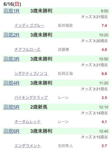 f:id:rakugaki_keiba2040:20190616032633j:image