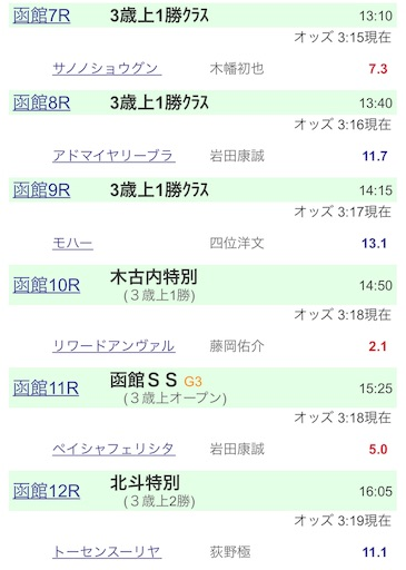 f:id:rakugaki_keiba2040:20190616032636j:image