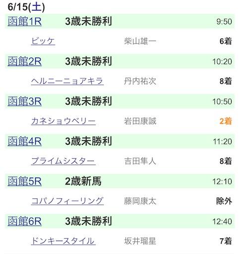 f:id:rakugaki_keiba2040:20190616172714j:image