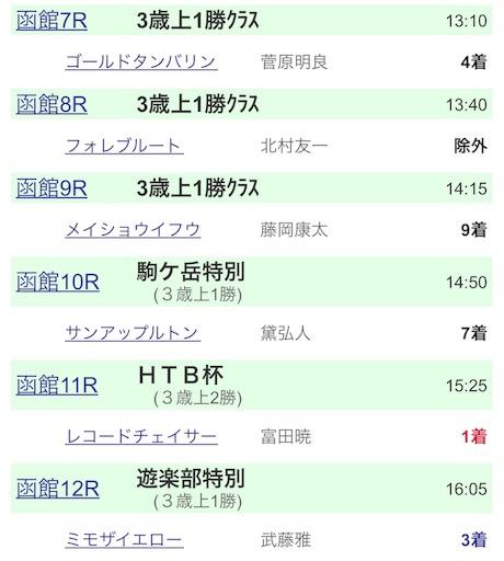 f:id:rakugaki_keiba2040:20190616172722j:image