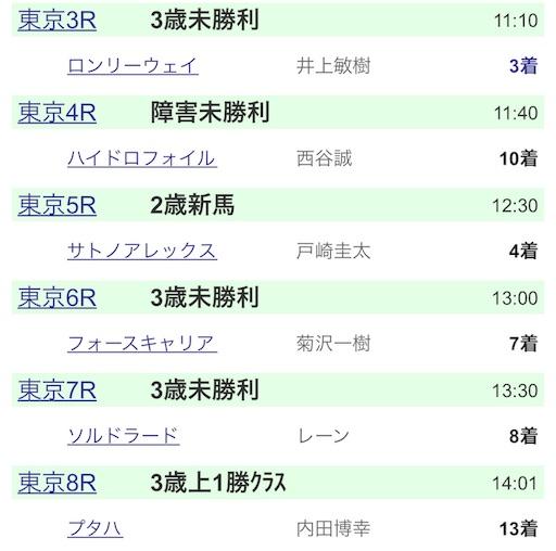 f:id:rakugaki_keiba2040:20190616172738j:image