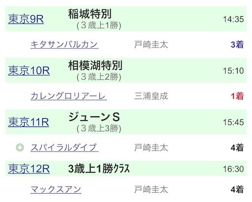 f:id:rakugaki_keiba2040:20190616172745j:image