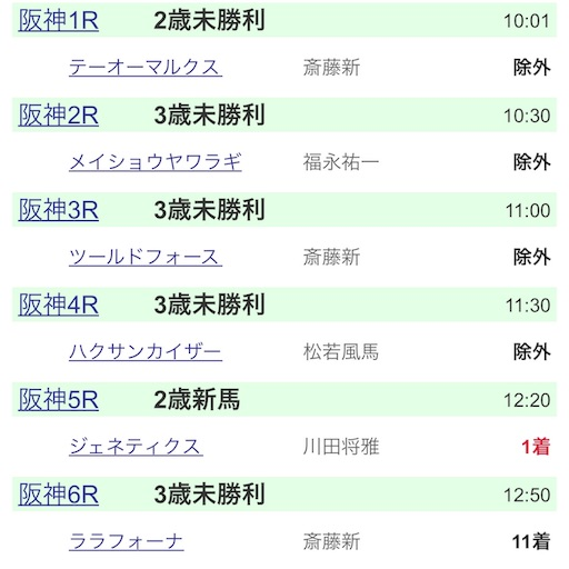 f:id:rakugaki_keiba2040:20190616172751j:image