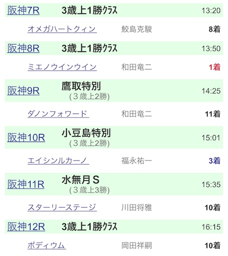 f:id:rakugaki_keiba2040:20190616172754j:image