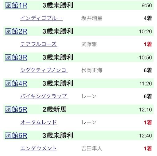 f:id:rakugaki_keiba2040:20190616174835j:image