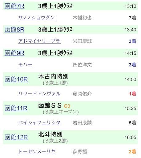f:id:rakugaki_keiba2040:20190616174838j:image