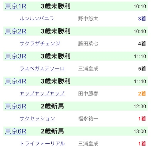 f:id:rakugaki_keiba2040:20190616174846j:image