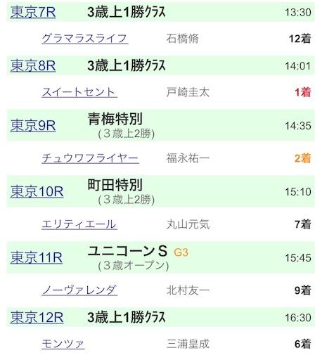 f:id:rakugaki_keiba2040:20190616174850j:image