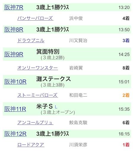 f:id:rakugaki_keiba2040:20190616174900j:image