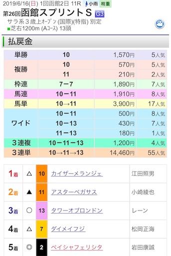 f:id:rakugaki_keiba2040:20190616180921j:image