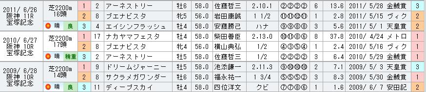 f:id:rakugaki_keiba2040:20190617084648p:plain