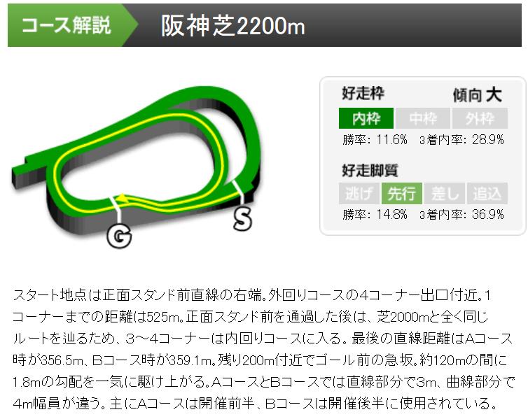 f:id:rakugaki_keiba2040:20190617091058p:plain