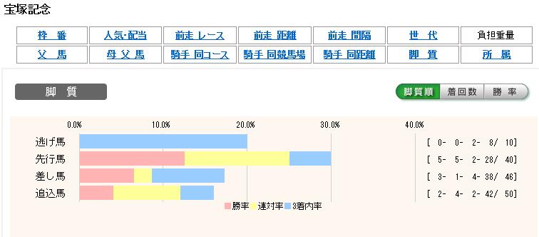 f:id:rakugaki_keiba2040:20190617093708p:plain