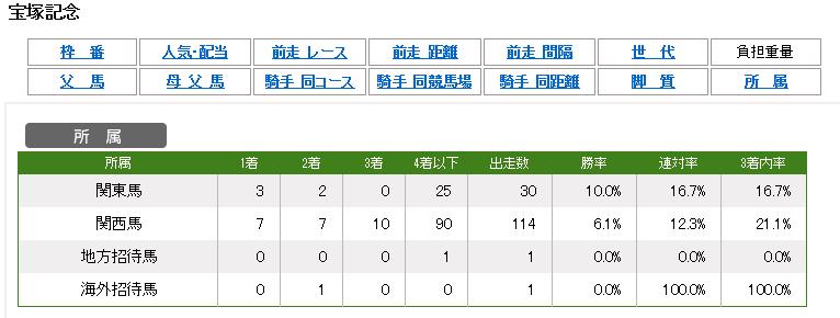 f:id:rakugaki_keiba2040:20190617093745p:plain