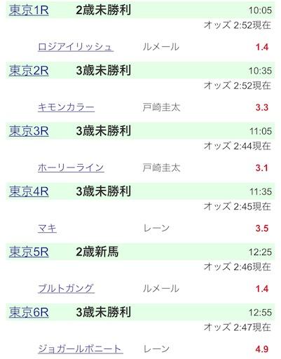 f:id:rakugaki_keiba2040:20190622025701j:image