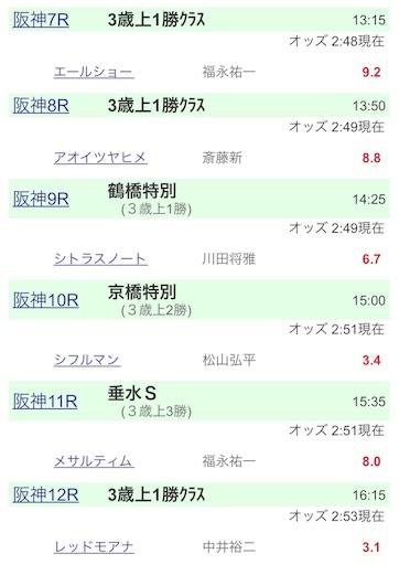 f:id:rakugaki_keiba2040:20190622025715j:image