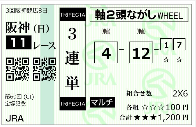 f:id:rakugaki_keiba2040:20190622231957p:plain