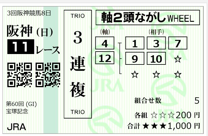 f:id:rakugaki_keiba2040:20190622232017p:plain