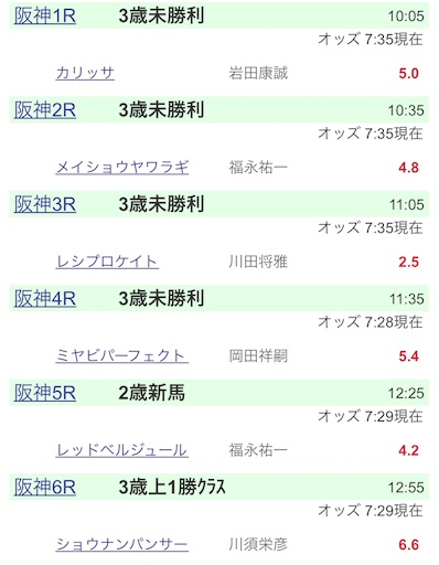 f:id:rakugaki_keiba2040:20190623073946j:image