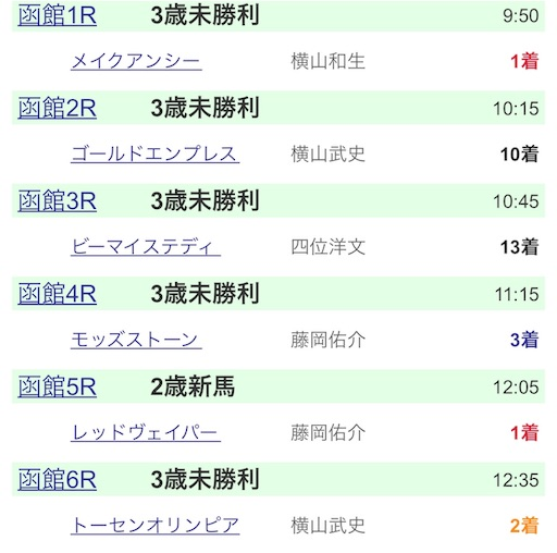 f:id:rakugaki_keiba2040:20190623193130j:image