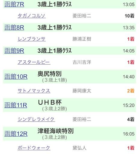 f:id:rakugaki_keiba2040:20190623193133j:image