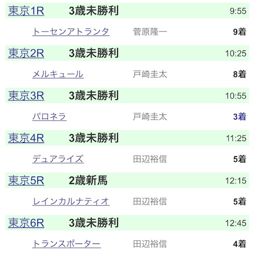 f:id:rakugaki_keiba2040:20190623193145j:image
