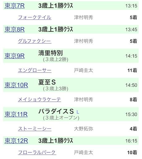 f:id:rakugaki_keiba2040:20190623193148j:image