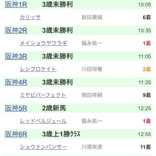 f:id:rakugaki_keiba2040:20190623193203j:image