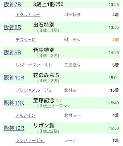 f:id:rakugaki_keiba2040:20190623193207j:image