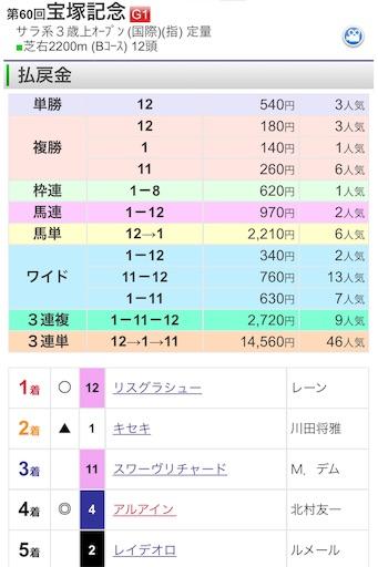 f:id:rakugaki_keiba2040:20190623193227j:image