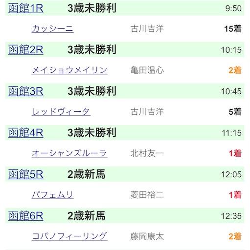 f:id:rakugaki_keiba2040:20190623193425j:image