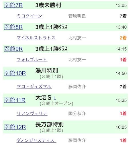 f:id:rakugaki_keiba2040:20190623193429j:image
