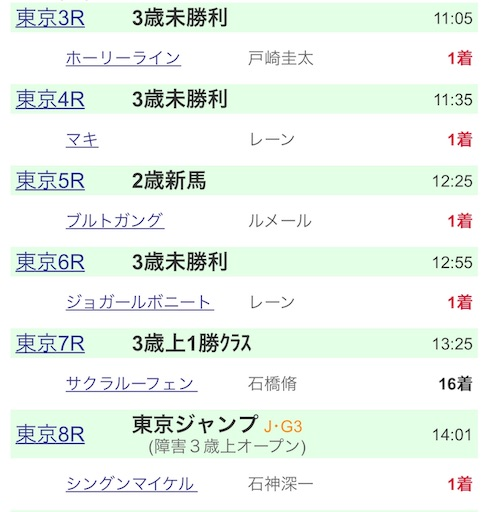 f:id:rakugaki_keiba2040:20190623193450j:image