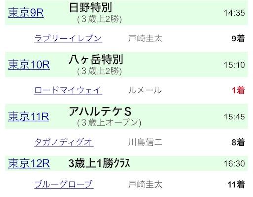 f:id:rakugaki_keiba2040:20190623193453j:image