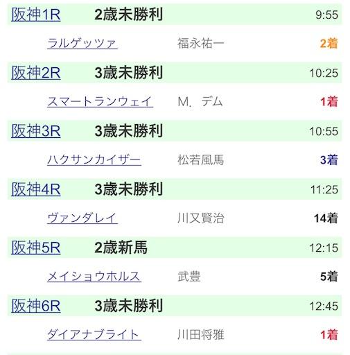 f:id:rakugaki_keiba2040:20190623193500j:image