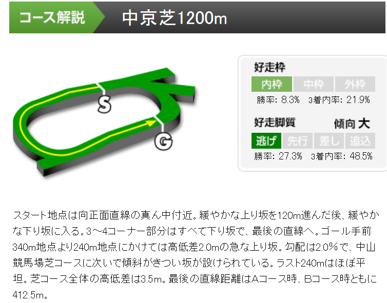 f:id:rakugaki_keiba2040:20190626135238p:plain