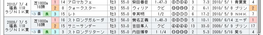 f:id:rakugaki_keiba2040:20190626172257p:plain