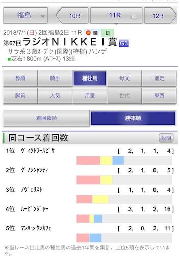 f:id:rakugaki_keiba2040:20190626183128j:image