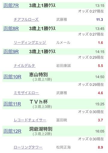 f:id:rakugaki_keiba2040:20190629003344j:image