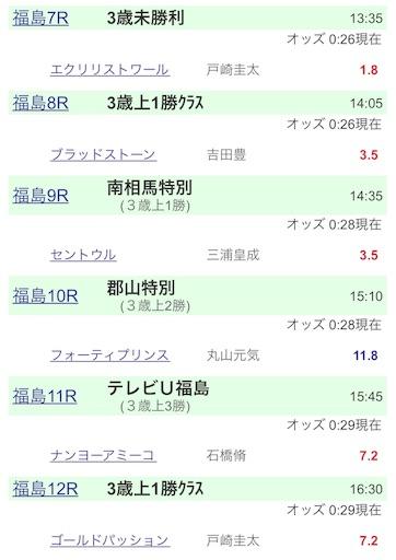 f:id:rakugaki_keiba2040:20190629003355j:image
