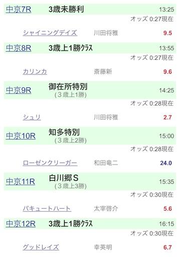 f:id:rakugaki_keiba2040:20190629003405j:image
