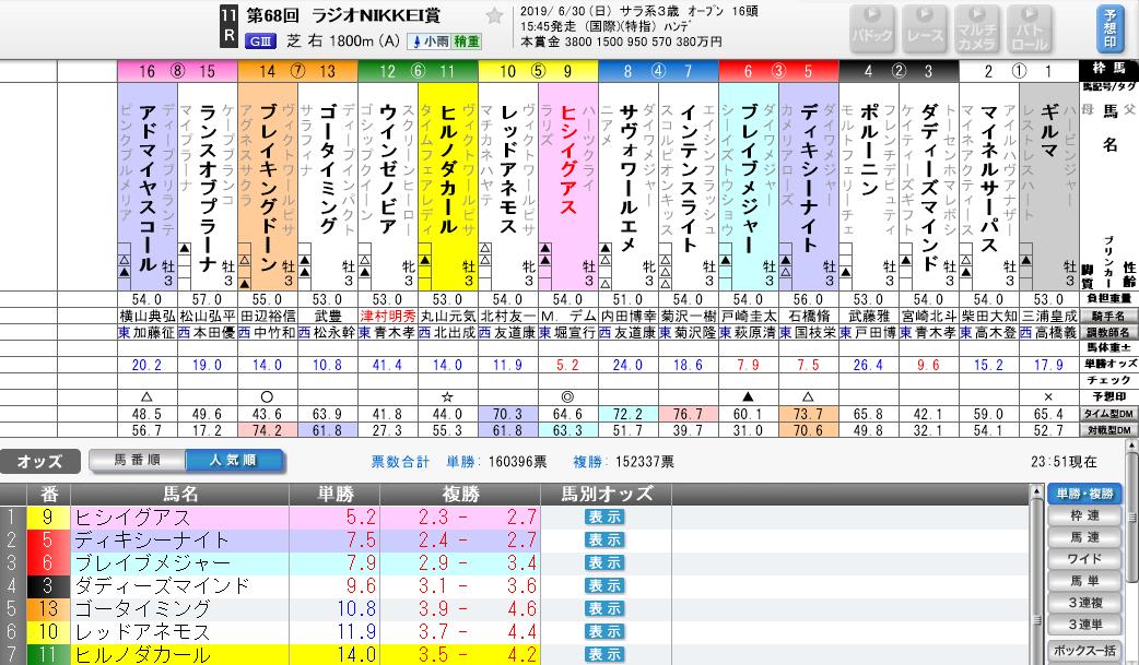 f:id:rakugaki_keiba2040:20190629235956p:plain