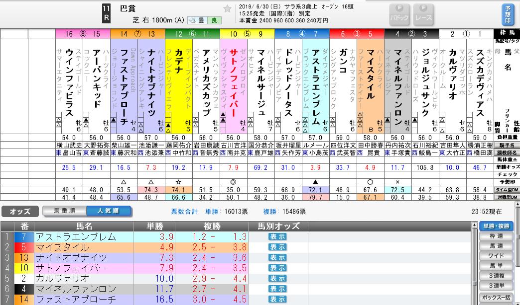 f:id:rakugaki_keiba2040:20190630000441p:plain