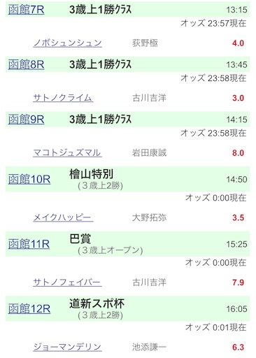 f:id:rakugaki_keiba2040:20190630000857j:image