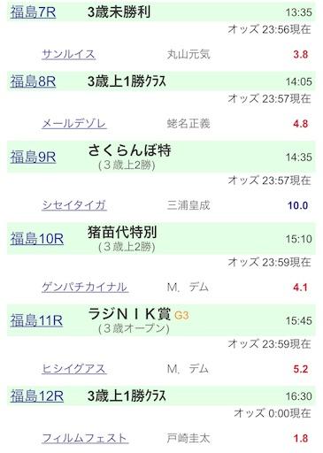 f:id:rakugaki_keiba2040:20190630000907j:image
