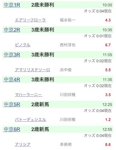 f:id:rakugaki_keiba2040:20190630000916j:image
