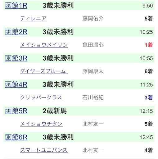 f:id:rakugaki_keiba2040:20190630172634j:image